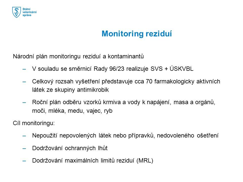 Monitoring reziduí Národní plán monitoringu reziduí a kontaminantů