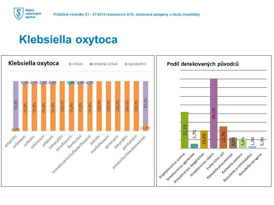 Průběžné výsledky 03 – 07/2015 rezistence k ATB, sledované patogeny u skotu (mastitidy)
