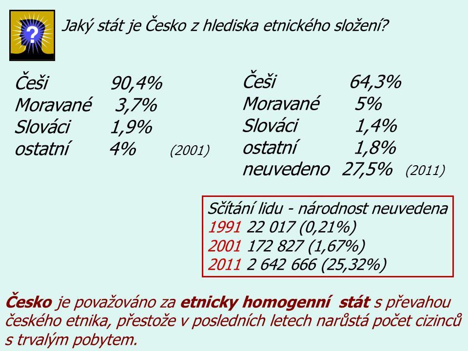 Češi 90,4% Moravané 3,7% Slováci 1,9% ostatní 4% (2001)