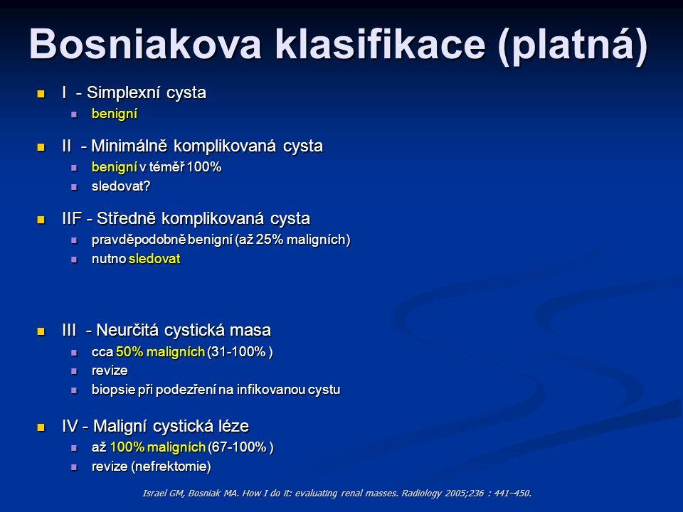 Bosniakova klasifikace (platná)