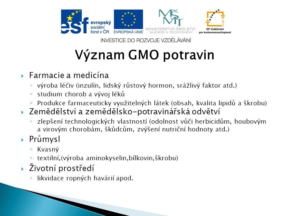 Význam GMO potravin Farmacie a medicína