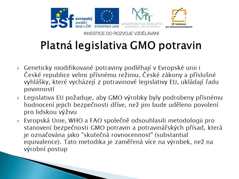 Platná legislativa GMO potravin