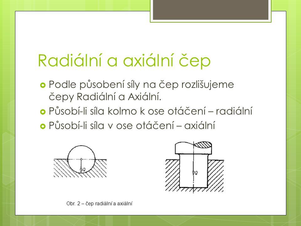 Radiální a axiální čep Podle působení síly na čep rozlišujeme čepy Radiální a Axiální. Působí-li síla kolmo k ose otáčení – radiální.