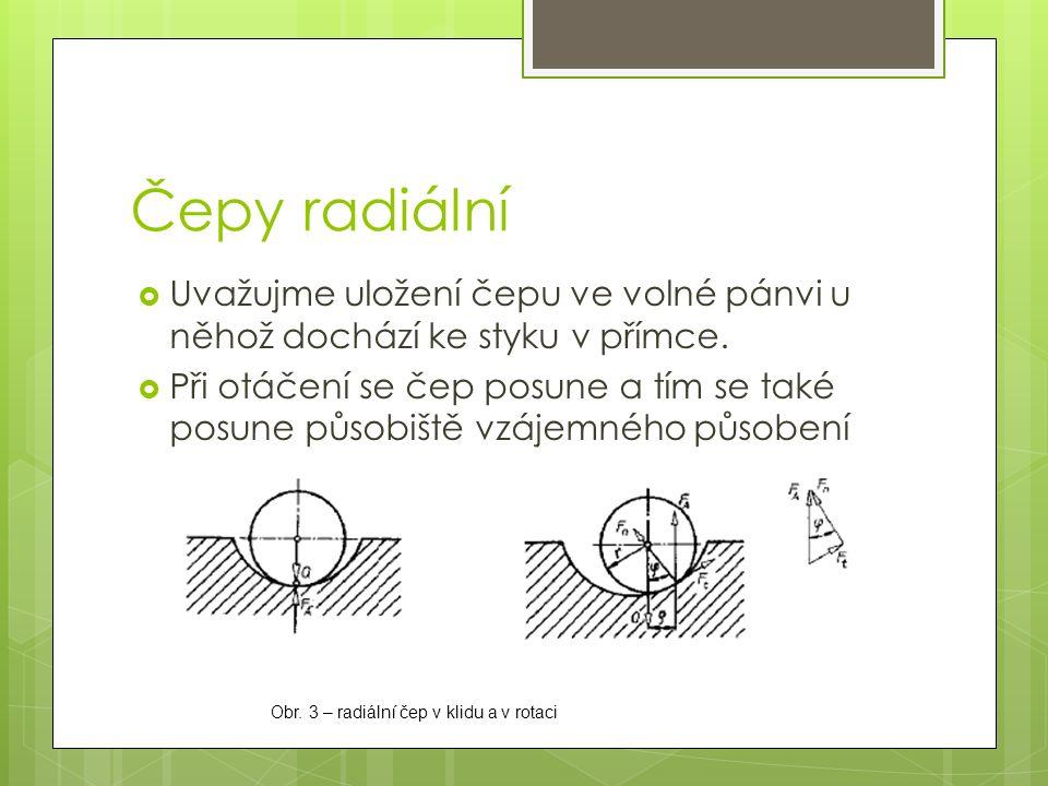 Čepy radiální Uvažujme uložení čepu ve volné pánvi u něhož dochází ke styku v přímce.