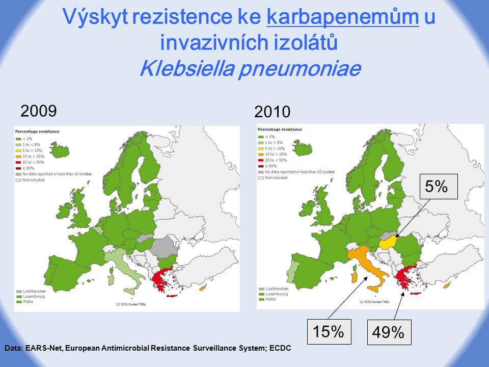 Výskyt rezistence ke karbapenemům u invazivních izolátů Klebsiella pneumoniae