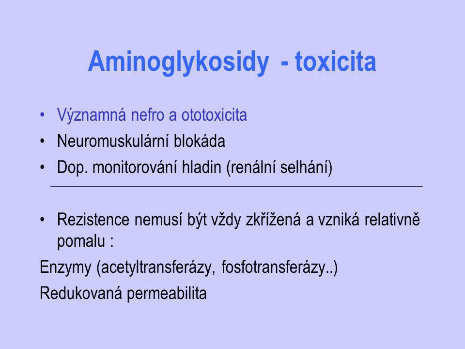 Aminoglykosidy - toxicita