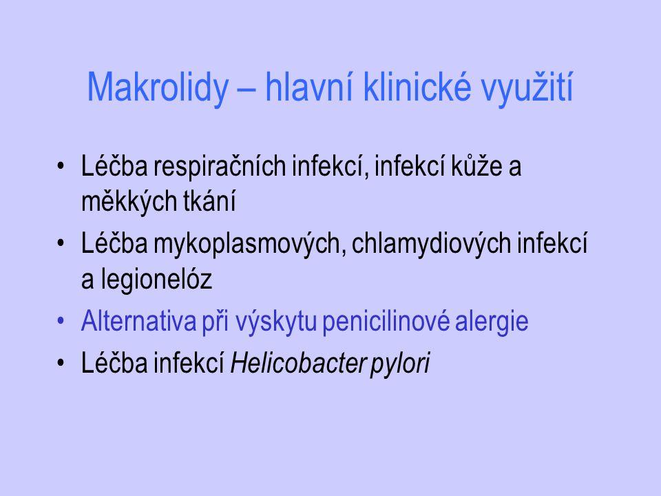 Makrolidy – hlavní klinické využití