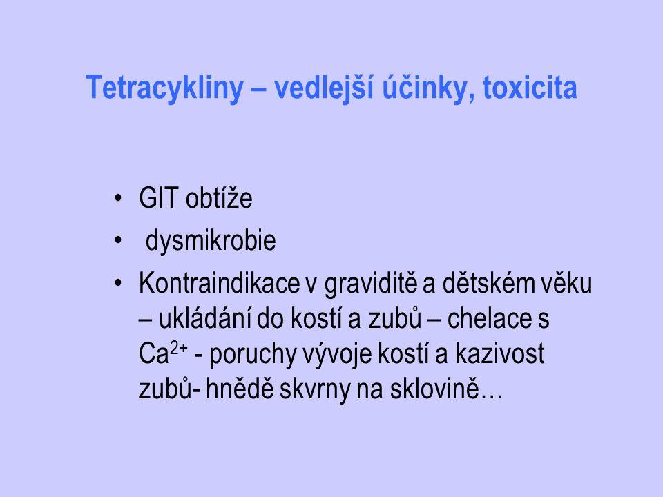 Tetracykliny – vedlejší účinky, toxicita
