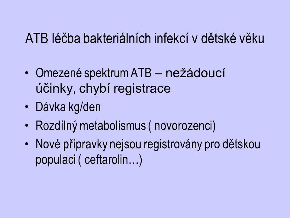 ATB léčba bakteriálních infekcí v dětské věku