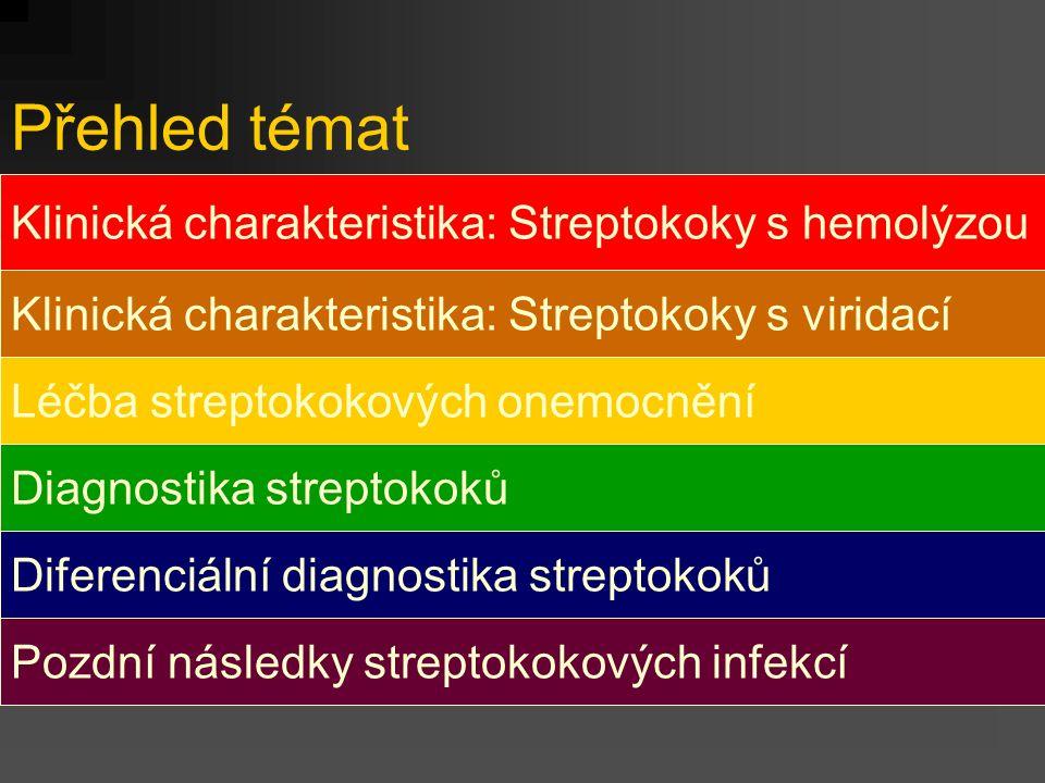 Přehled témat Klinická charakteristika: Streptokoky s hemolýzou