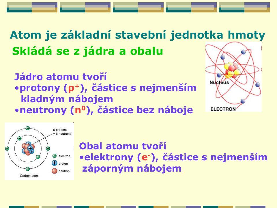Atom je základní stavební jednotka hmoty