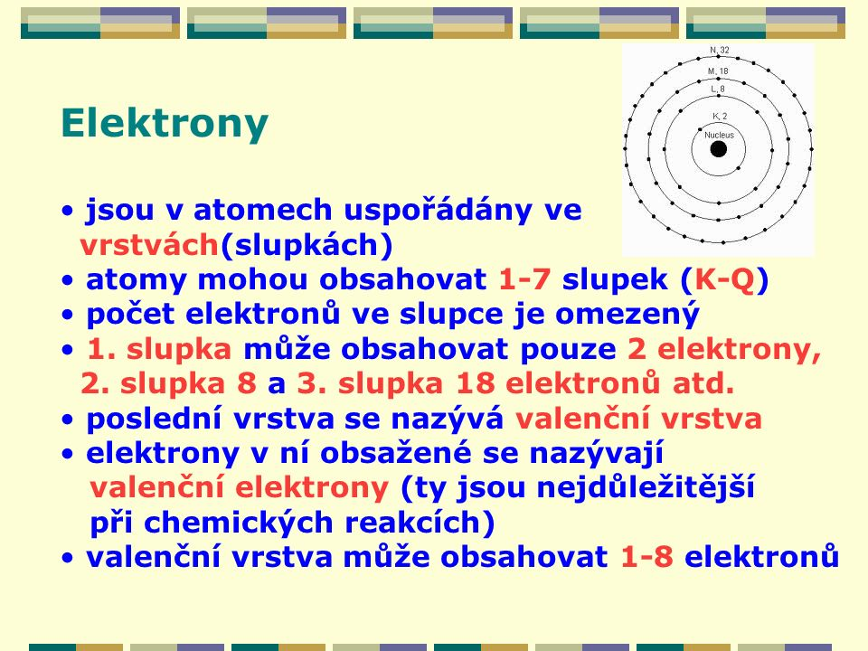 Elektrony jsou v atomech uspořádány ve vrstvách(slupkách)