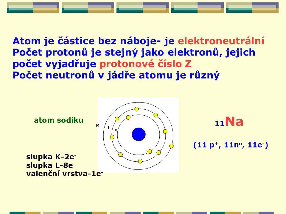 Atom je částice bez náboje- je elektroneutrální