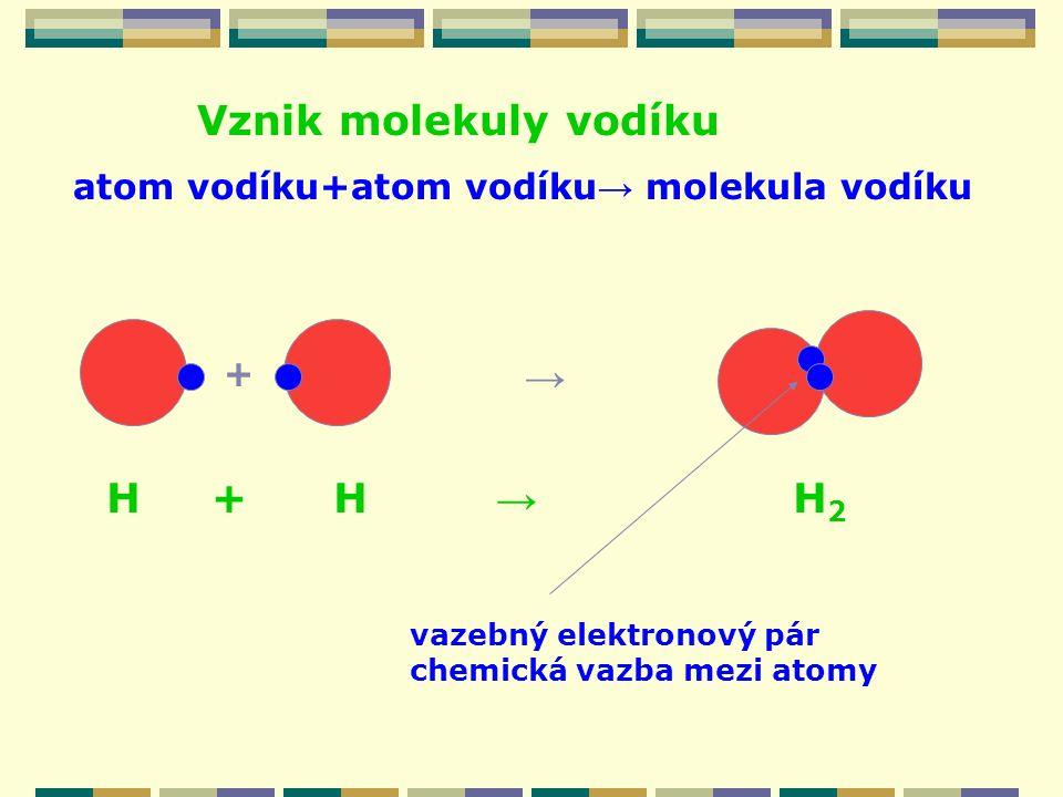Vznik molekuly vodíku → H + H → H2