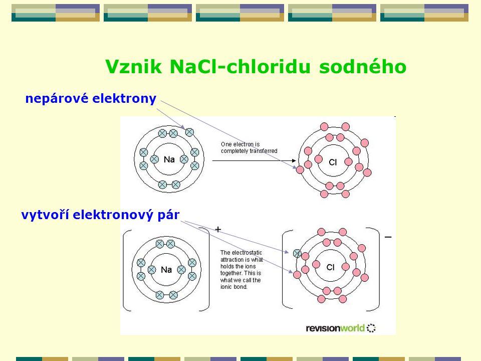 Vznik NaCl-chloridu sodného