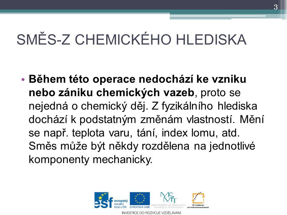 SMĚS-Z CHEMICKÉHO HLEDISKA