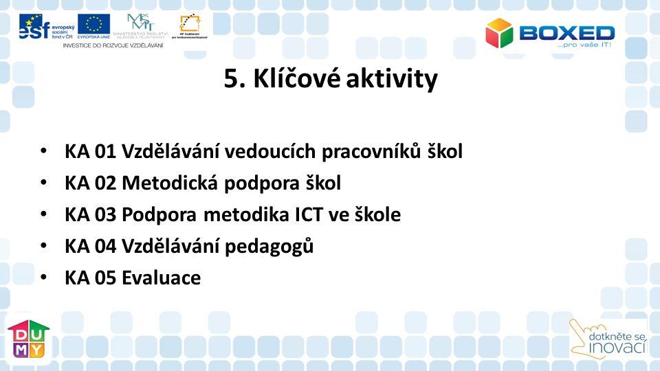 5. Klíčové aktivity KA 01 Vzdělávání vedoucích pracovníků škol