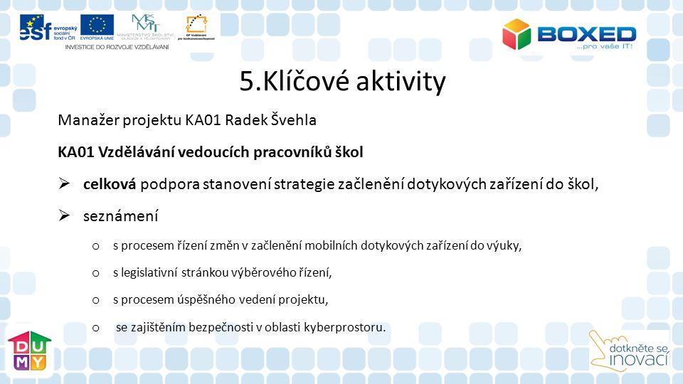 5.Klíčové aktivity Manažer projektu KA01 Radek Švehla