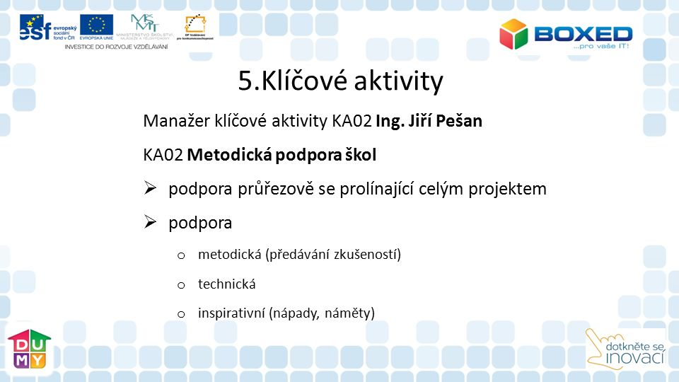 5.Klíčové aktivity Manažer klíčové aktivity KA02 Ing. Jiří Pešan