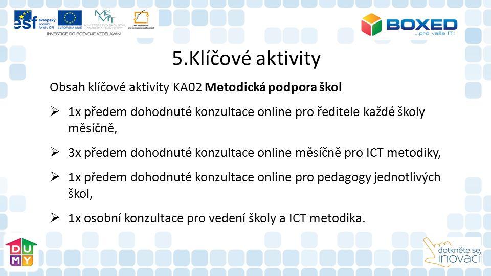 5.Klíčové aktivity Obsah klíčové aktivity KA02 Metodická podpora škol