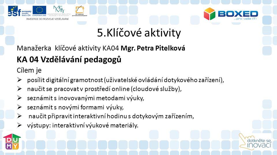 5.Klíčové aktivity KA 04 Vzdělávání pedagogů