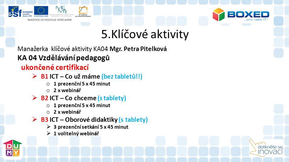 5.Klíčové aktivity KA 04 Vzdělávání pedagogů ukončené certifikací