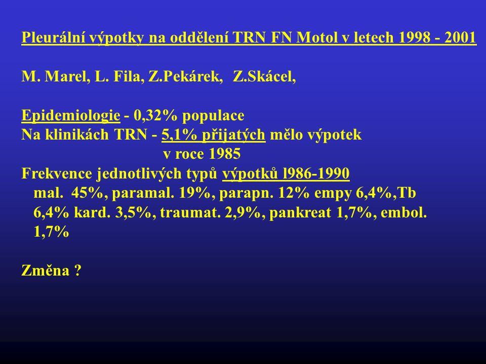 Pleurální výpotky na oddělení TRN FN Motol v letech 1998 - 2001