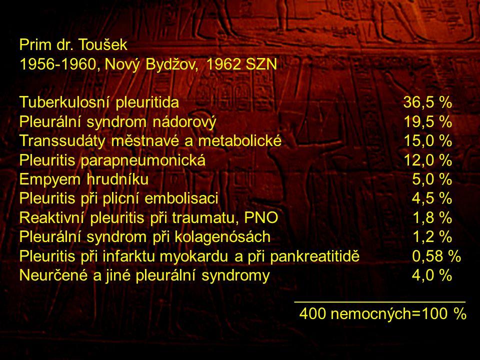 Prim dr. Toušek 1956-1960, Nový Bydžov, 1962 SZN. Tuberkulosní pleuritida 36,5 % Pleurální syndrom nádorový 19,5 %