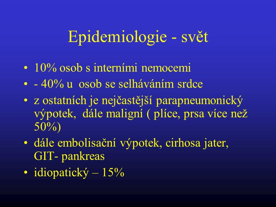 Epidemiologie - svět 10% osob s interními nemocemi