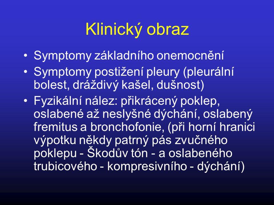 Klinický obraz Symptomy základního onemocnění