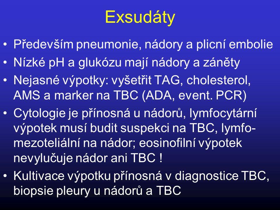 Exsudáty Především pneumonie, nádory a plicní embolie
