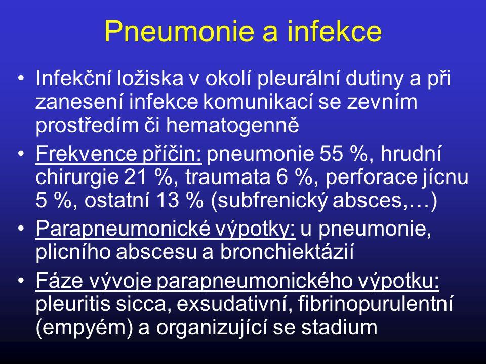 Pneumonie a infekce Infekční ložiska v okolí pleurální dutiny a při zanesení infekce komunikací se zevním prostředím či hematogenně.