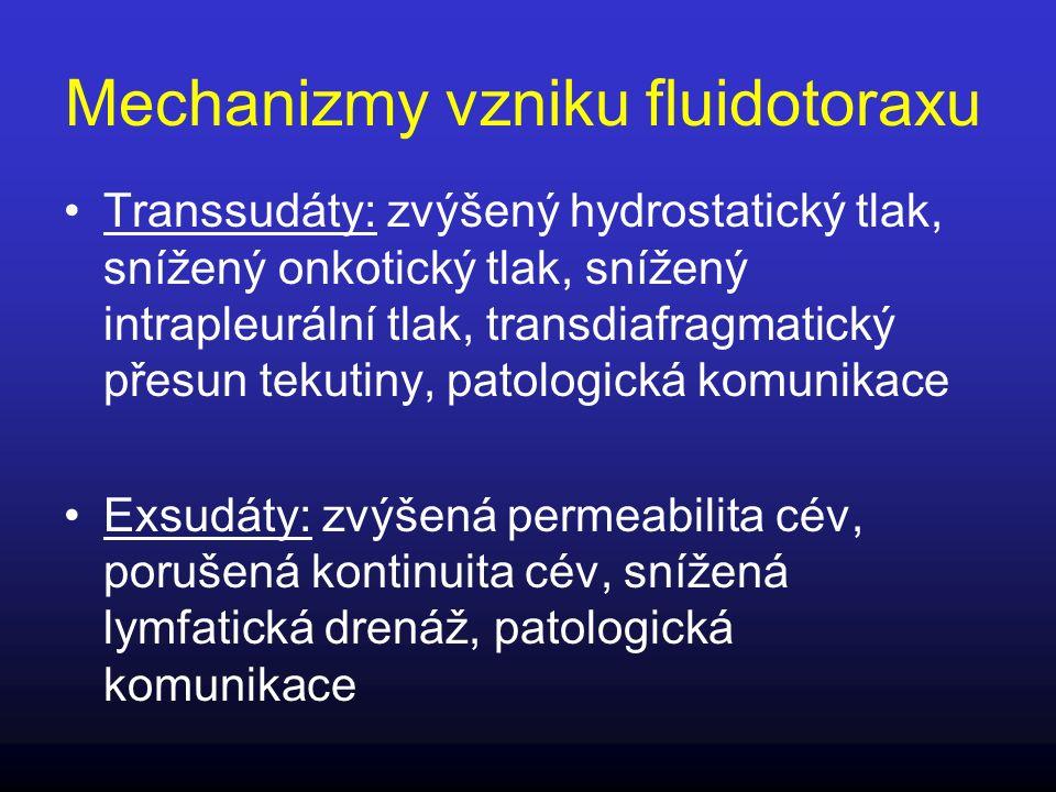 Mechanizmy vzniku fluidotoraxu