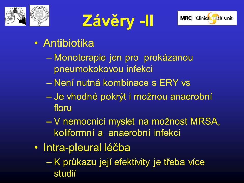 Závěry -II Antibiotika Intra-pleural léčba