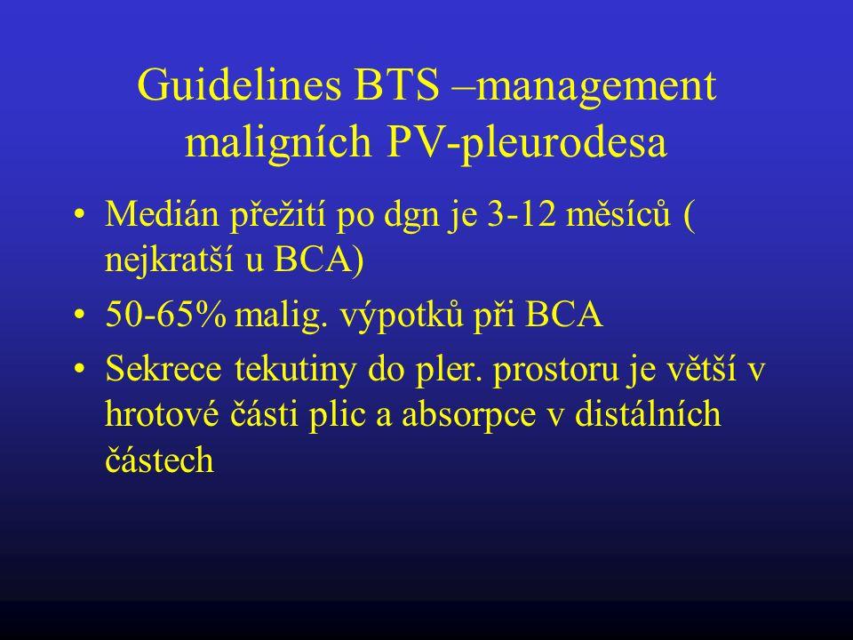 Guidelines BTS –management maligních PV-pleurodesa