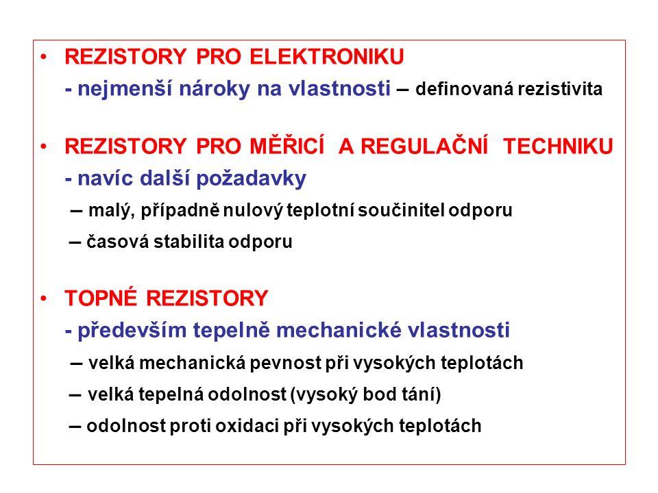 REZISTORY PRO ELEKTRONIKU