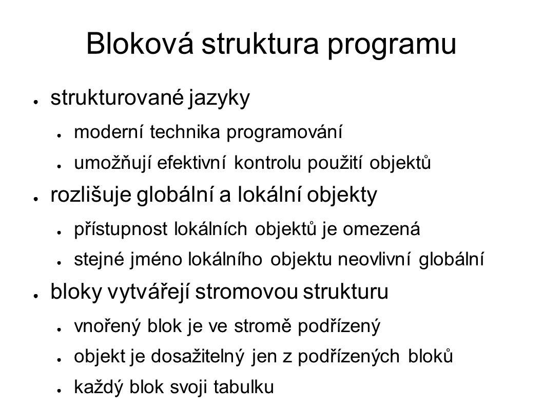 Bloková struktura programu
