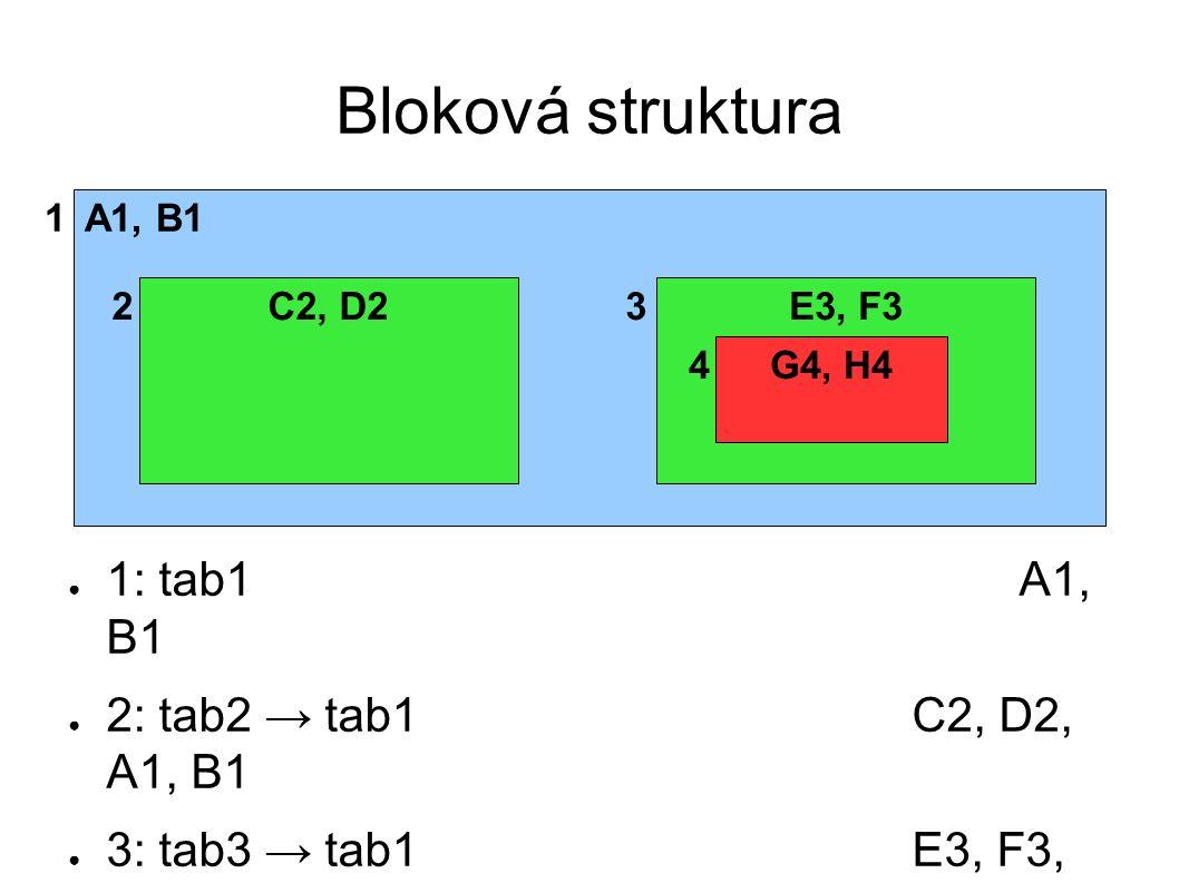 Bloková struktura 1: tab1 A1, B1 2: tab2 → tab1 C2, D2, A1, B1