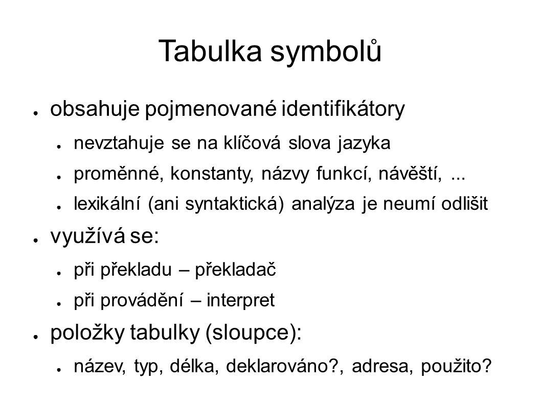Tabulka symbolů obsahuje pojmenované identifikátory