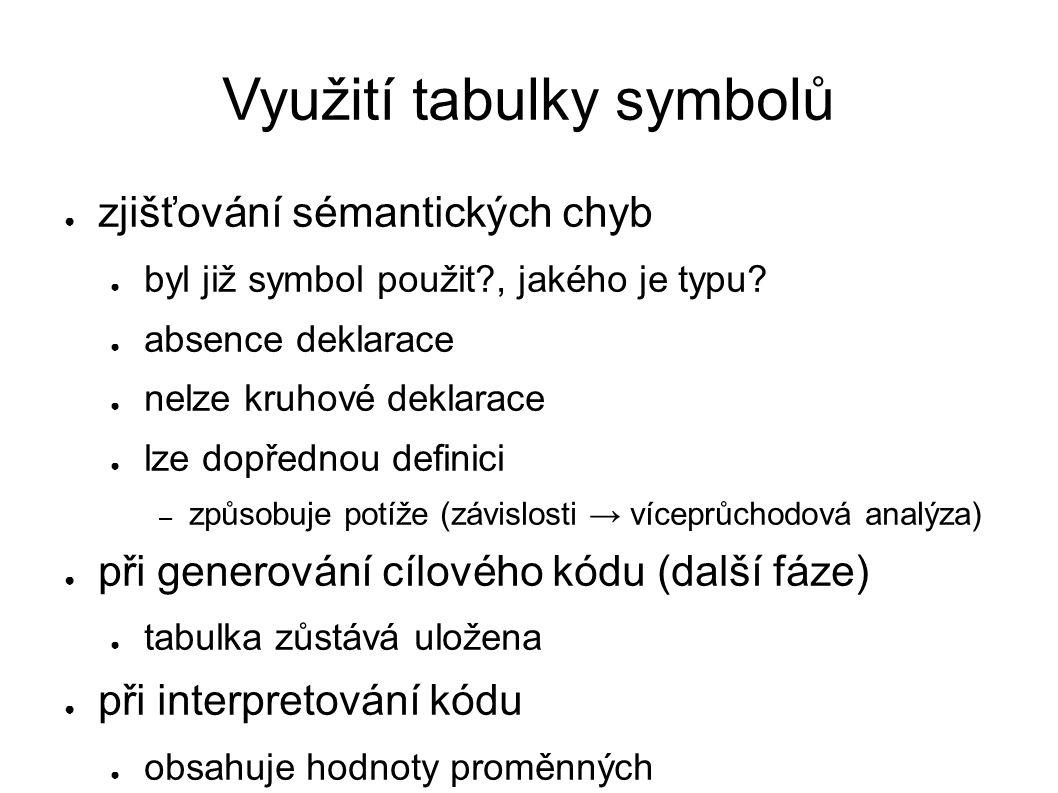 Využití tabulky symbolů