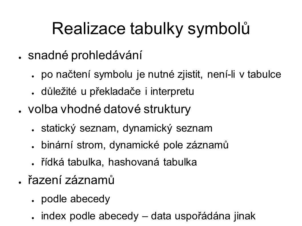 Realizace tabulky symbolů