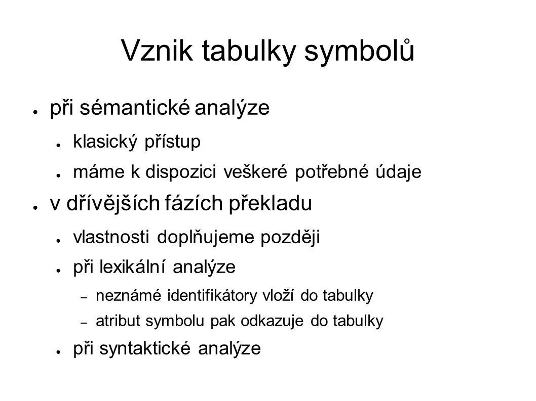 Vznik tabulky symbolů při sémantické analýze klasický přístup