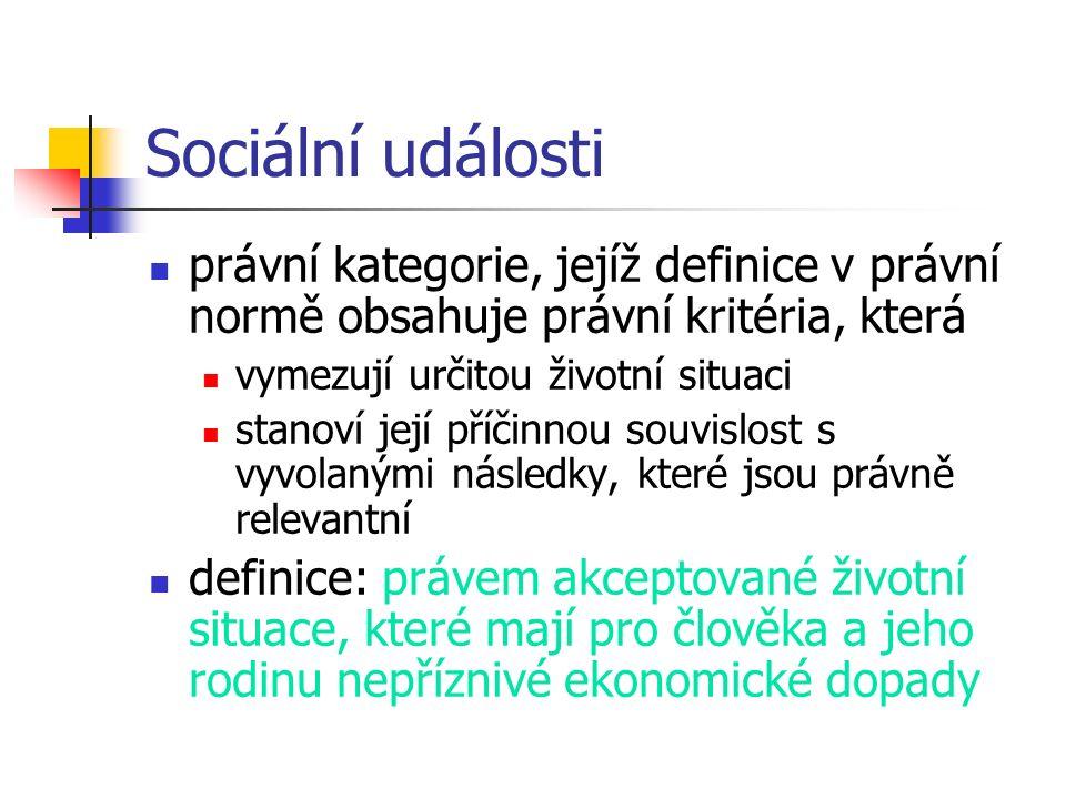 Sociální události právní kategorie, jejíž definice v právní normě obsahuje právní kritéria, která. vymezují určitou životní situaci.