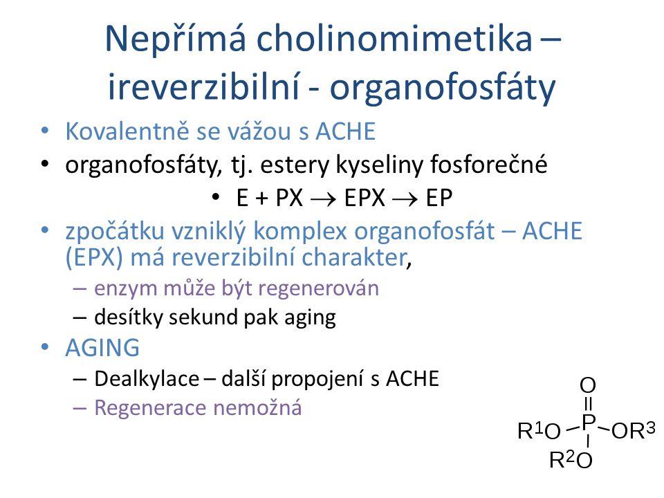 Nepřímá cholinomimetika – ireverzibilní - organofosfáty