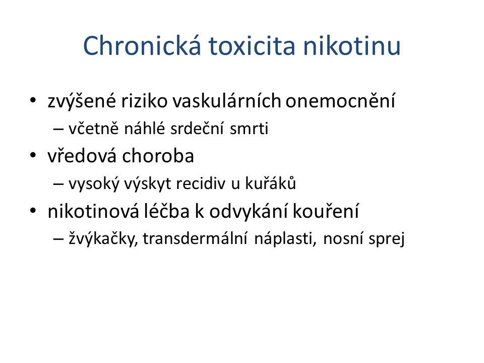 Chronická toxicita nikotinu