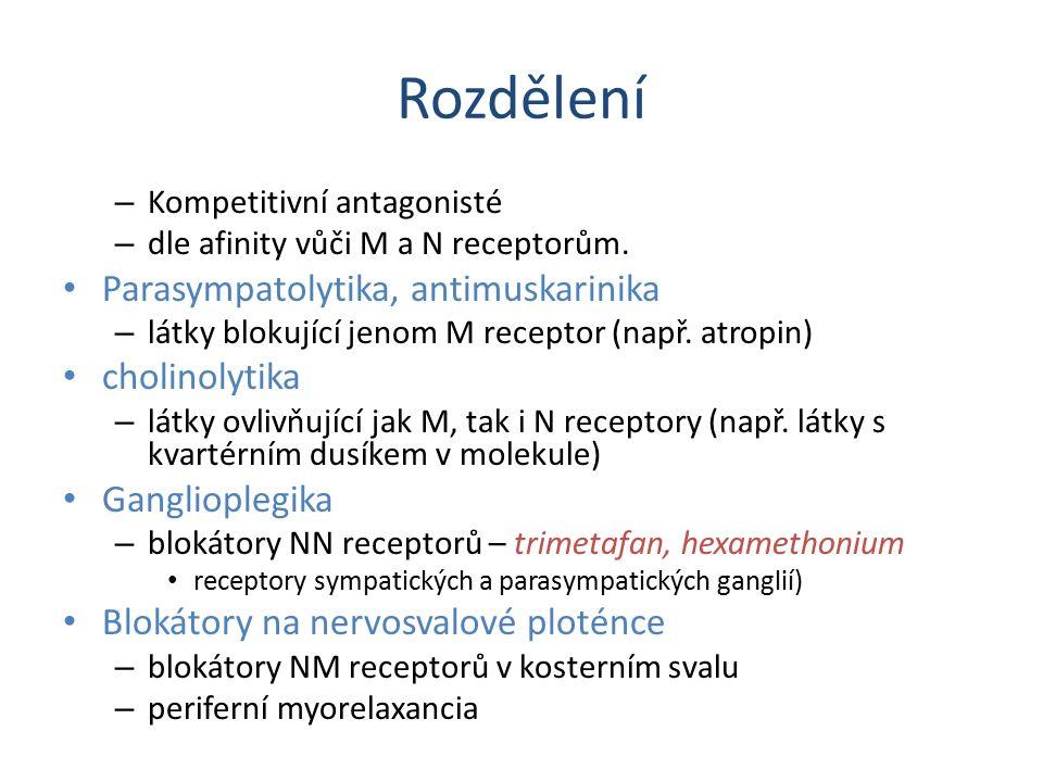 Rozdělení Parasympatolytika, antimuskarinika cholinolytika