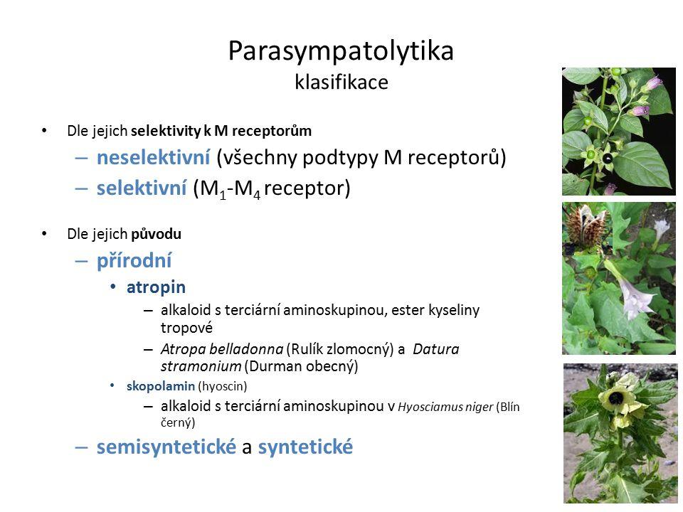 Parasympatolytika klasifikace