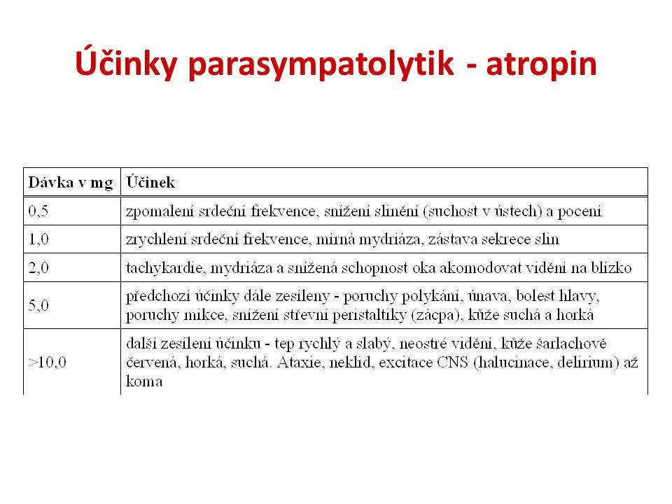 Účinky parasympatolytik - atropin