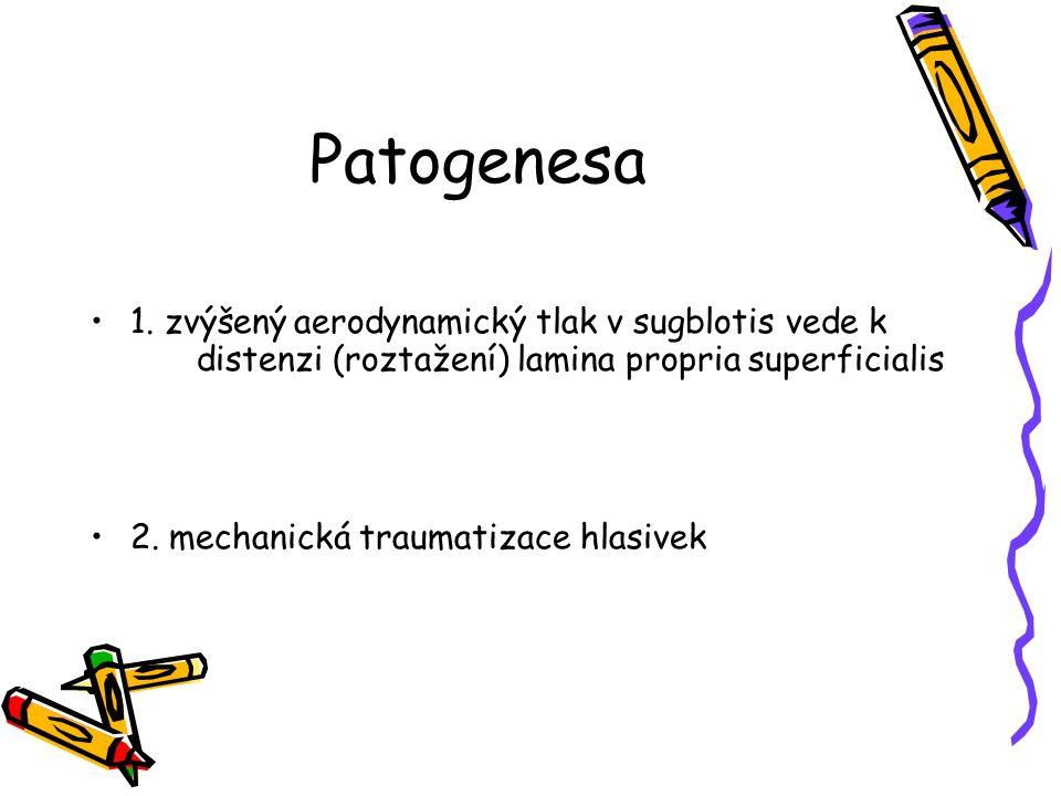 Patogenesa 1. zvýšený aerodynamický tlak v sugblotis vede k distenzi (roztažení) lamina propria superficialis.