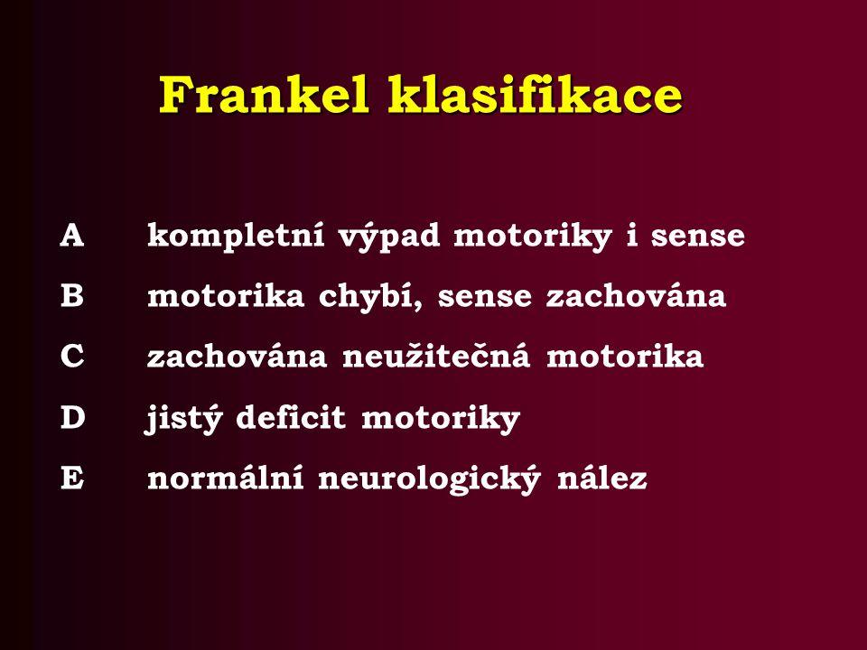 Frankel klasifikace A kompletní výpad motoriky i sense